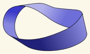 Möbiusband